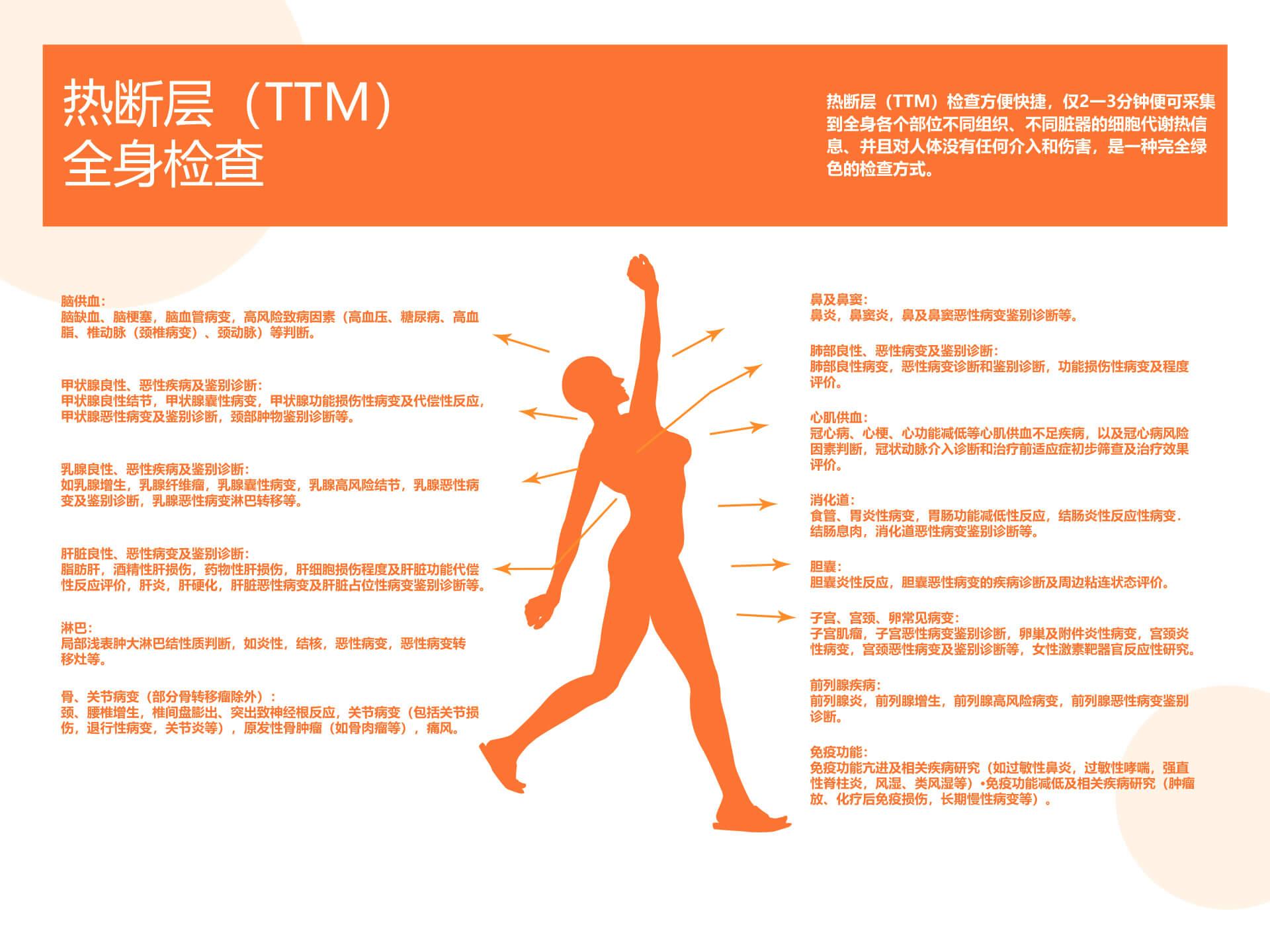云南省老干部医院体检中心TTM热断层扫面系统