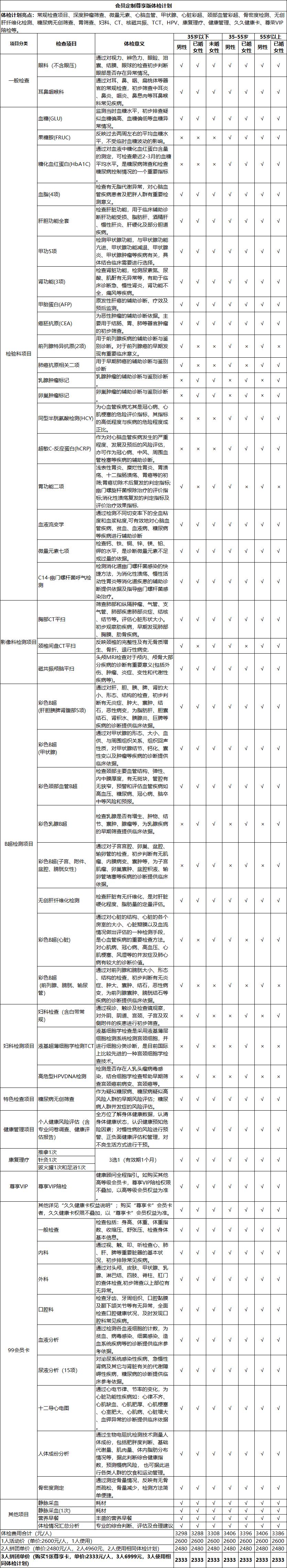 金秋会员季-尊享版体检计划